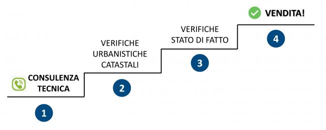 consulenza_2